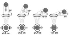 Angulos canasta - balón